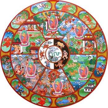 roda da vida - budismo - casas